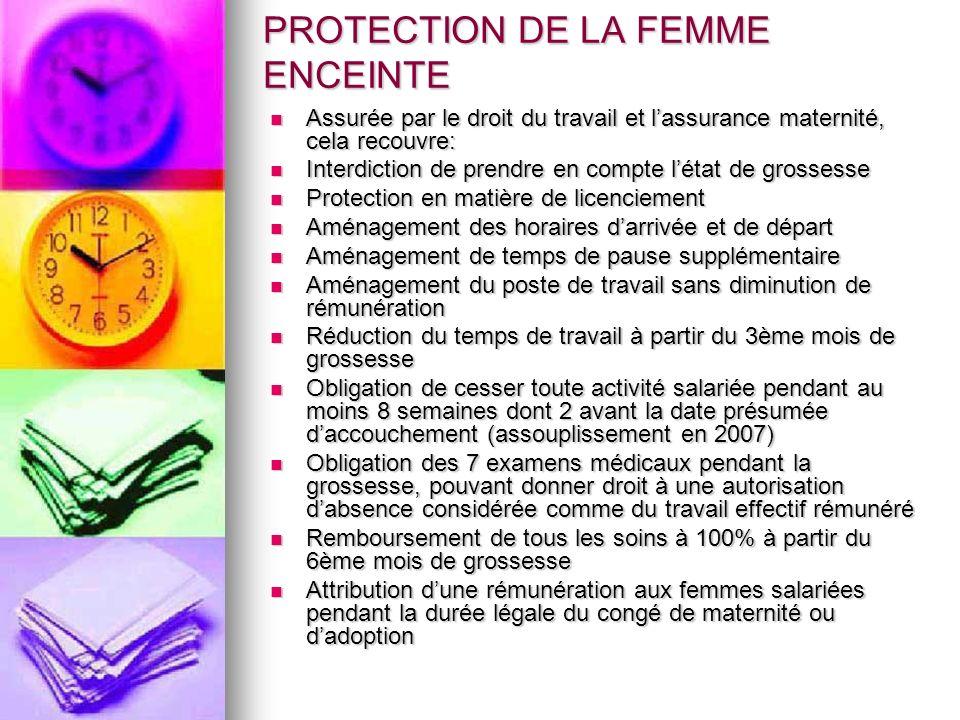 PROTECTION DE LA FEMME ENCEINTE