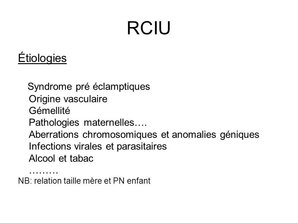 RCIU Étiologies Syndrome pré éclamptiques Origine vasculaire Gémellité