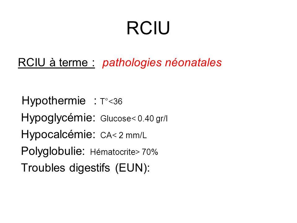RCIU Hypothermie : T°<36 RCIU à terme : pathologies néonatales