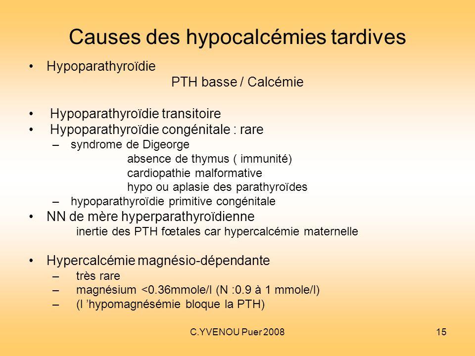 Causes des hypocalcémies tardives