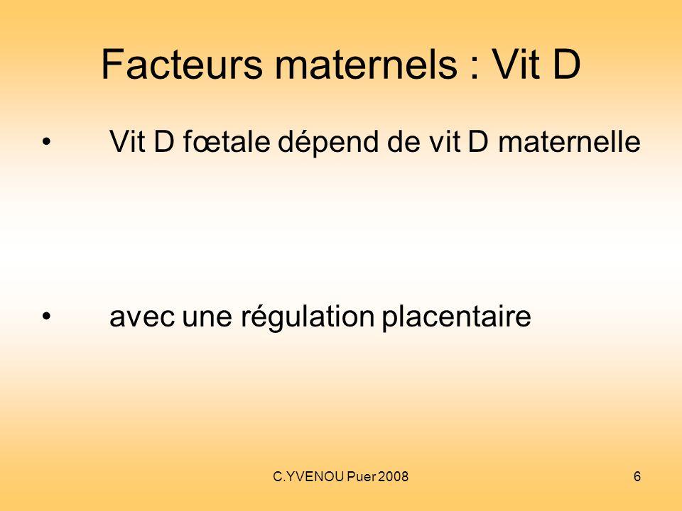 Facteurs maternels : Vit D