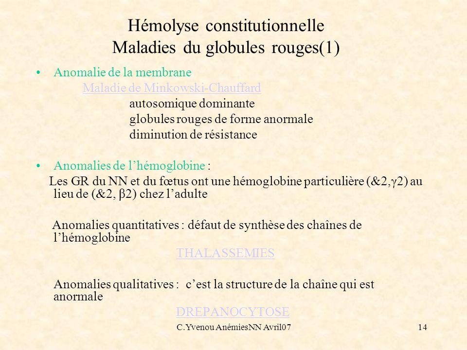 Hémolyse constitutionnelle Maladies du globules rouges(1)