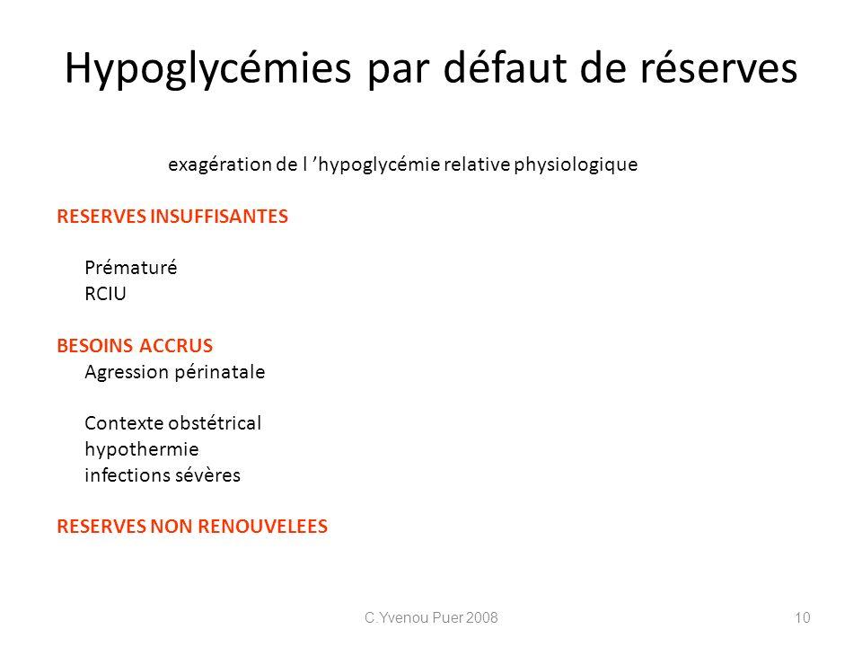 Hypoglycémies par défaut de réserves