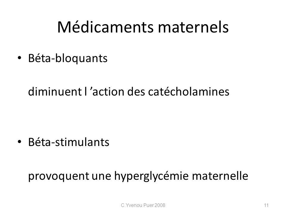Médicaments maternels