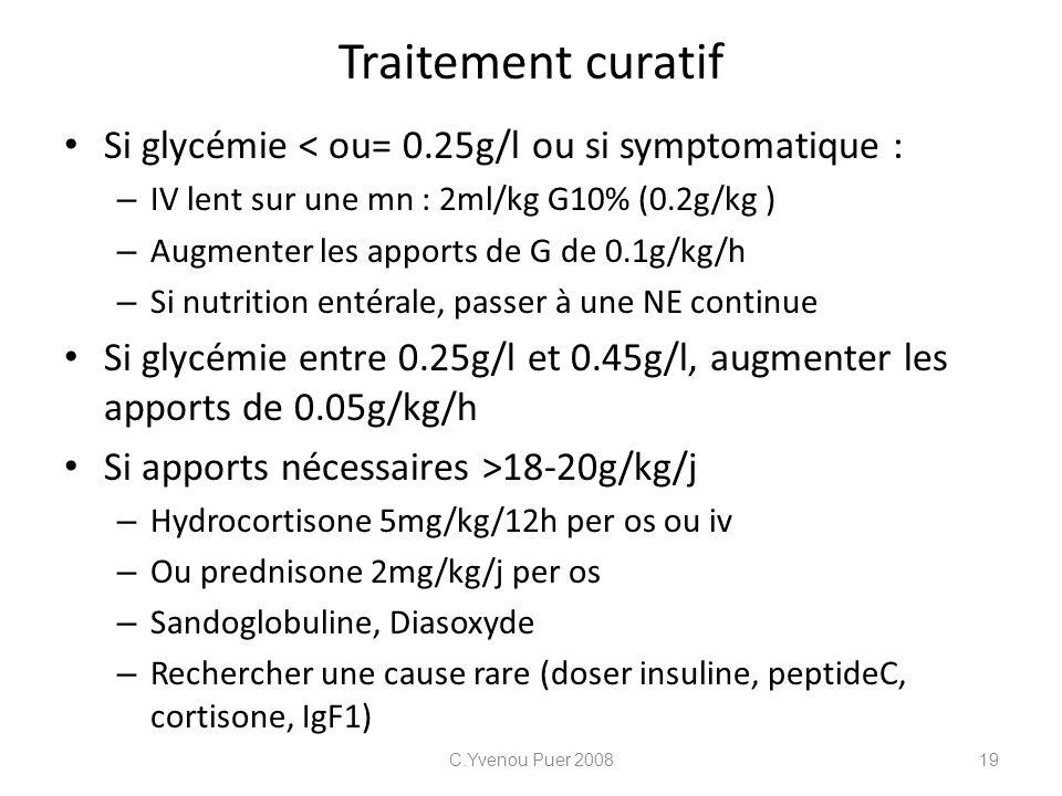Traitement curatif Si glycémie < ou= 0.25g/l ou si symptomatique :