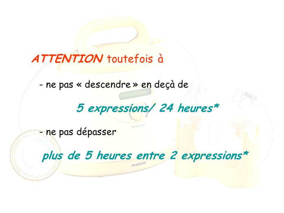 ATTENTION toutefois à 5 expressions/ 24 heures*