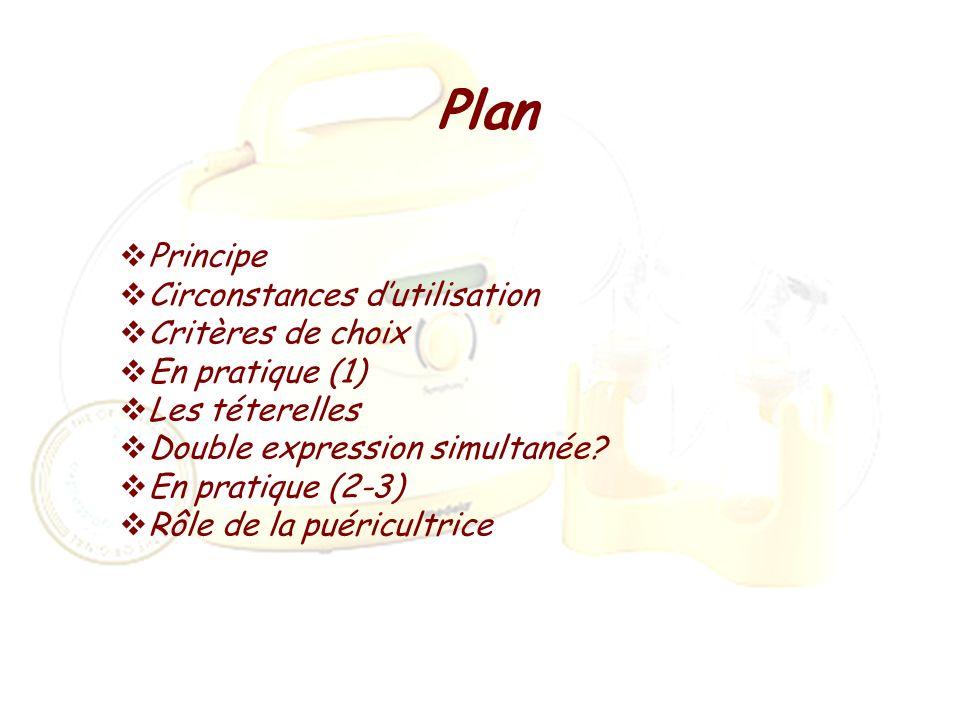Plan Principe Circonstances d'utilisation Critères de choix