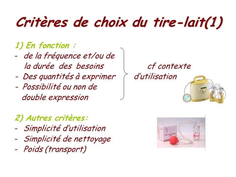 Critères de choix du tire-lait(1)