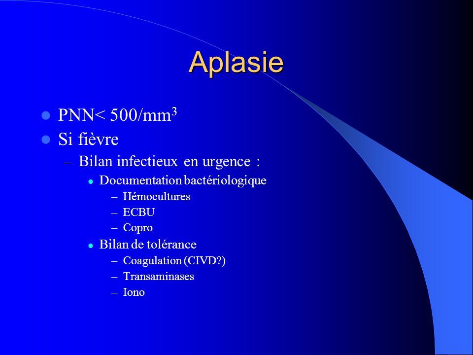 Aplasie PNN< 500/mm3 Si fièvre Bilan infectieux en urgence :