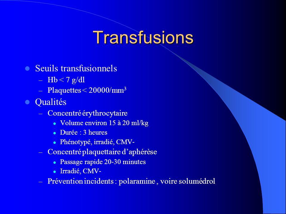 Transfusions Seuils transfusionnels Qualités Hb < 7 g/dl