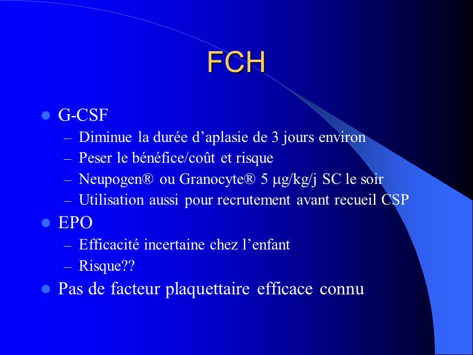 FCH G-CSF EPO Pas de facteur plaquettaire efficace connu