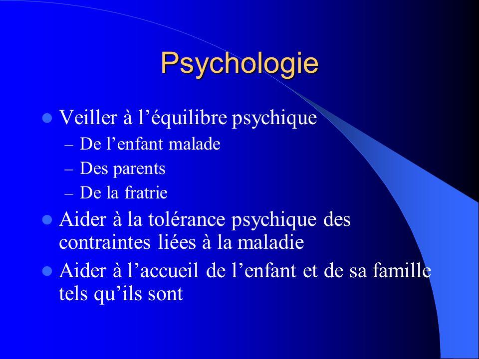 Psychologie Veiller à l'équilibre psychique