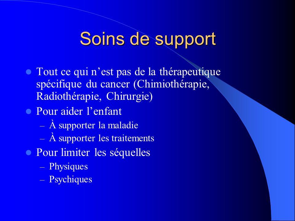 Soins de support Tout ce qui n'est pas de la thérapeutique spécifique du cancer (Chimiothérapie, Radiothérapie, Chirurgie)