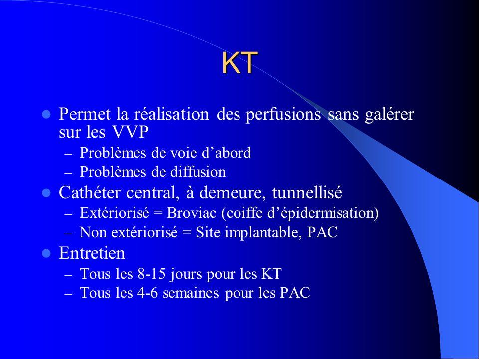 KT Permet la réalisation des perfusions sans galérer sur les VVP