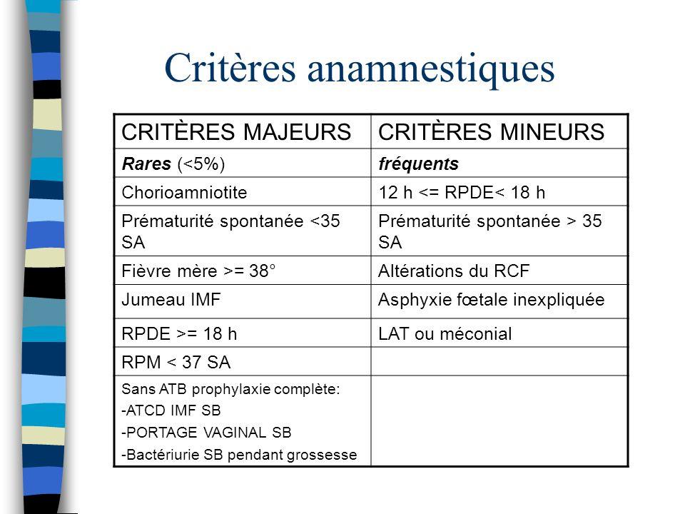 Critères anamnestiques