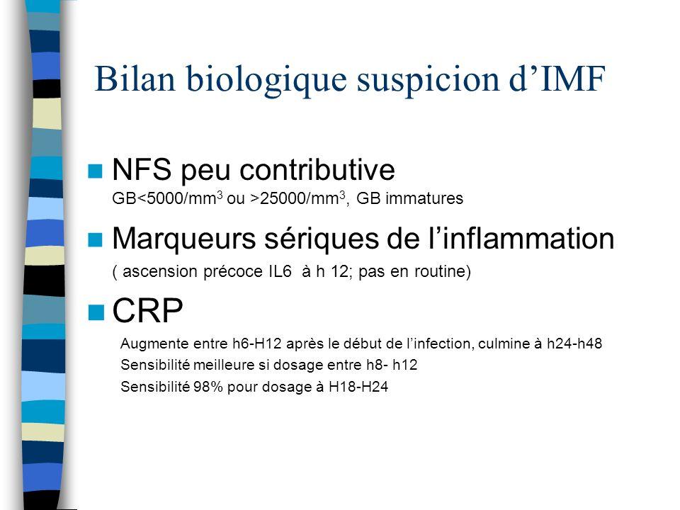 Bilan biologique suspicion d'IMF