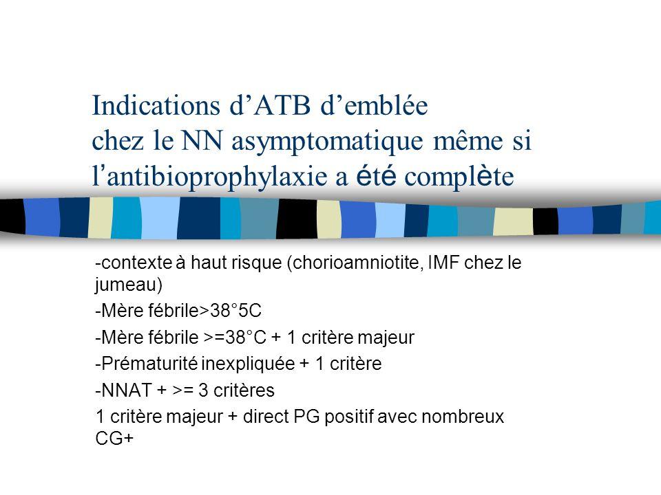 Indications d'ATB d'emblée chez le NN asymptomatique même si l'antibioprophylaxie a été complète