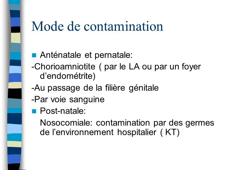 Mode de contamination Anténatale et pernatale: