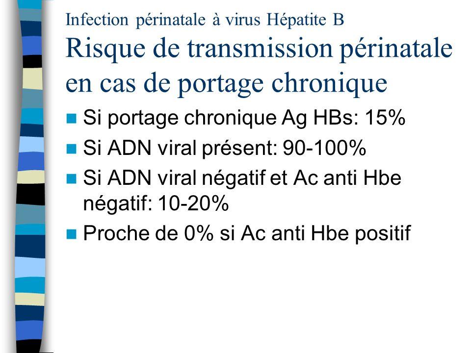 Si portage chronique Ag HBs: 15% Si ADN viral présent: 90-100%