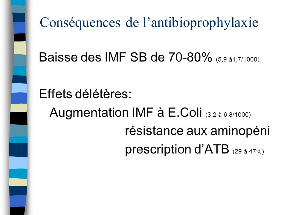 Conséquences de l'antibioprophylaxie
