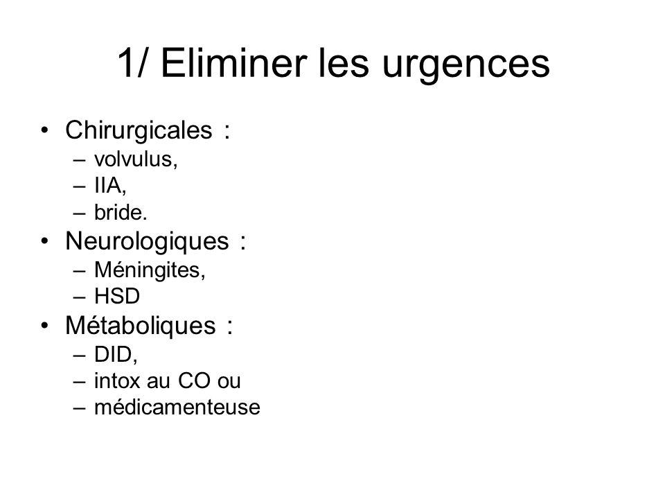 1/ Eliminer les urgences