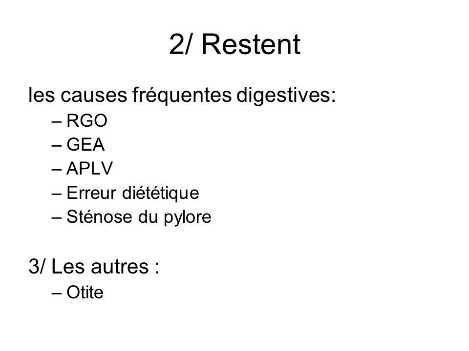 2/ Restent les causes fréquentes digestives: 3/ Les autres : RGO GEA