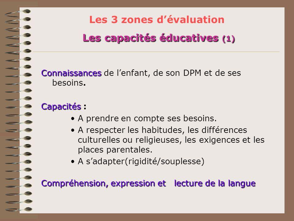 Les 3 zones d'évaluation Les capacités éducatives (1)
