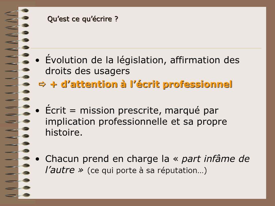 Évolution de la législation, affirmation des droits des usagers
