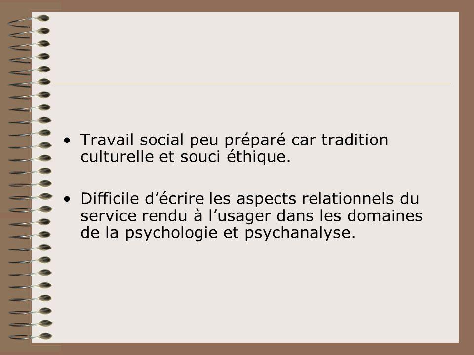Travail social peu préparé car tradition culturelle et souci éthique.