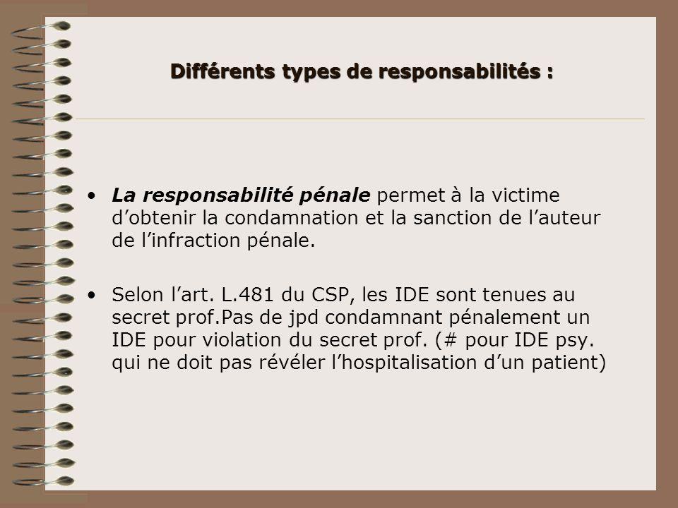 Différents types de responsabilités :