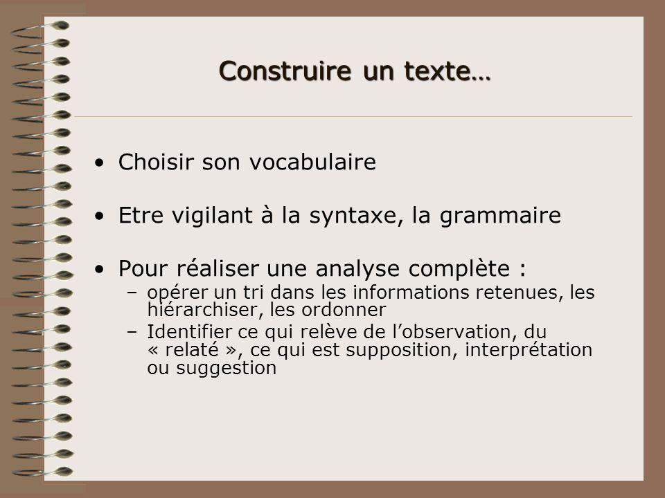 Construire un texte… Choisir son vocabulaire
