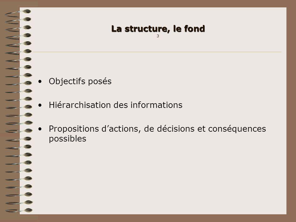 La structure, le fond 3 Objectifs posés. Hiérarchisation des informations.
