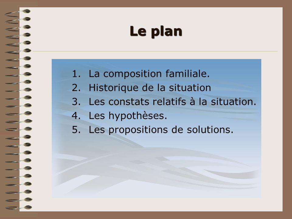 Le plan La composition familiale. Historique de la situation