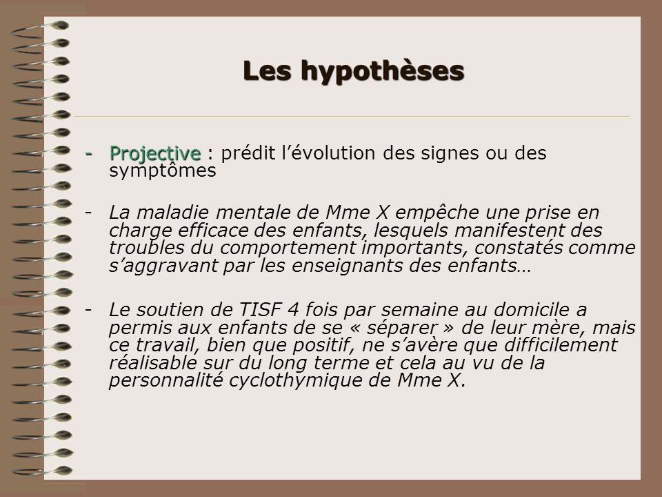 Les hypothèses Projective : prédit l'évolution des signes ou des symptômes.