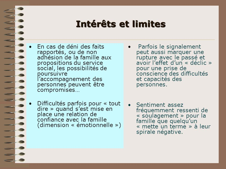 Intérêts et limites