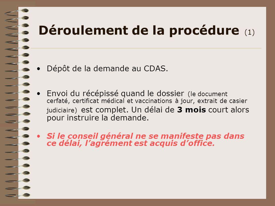 Déroulement de la procédure (1)