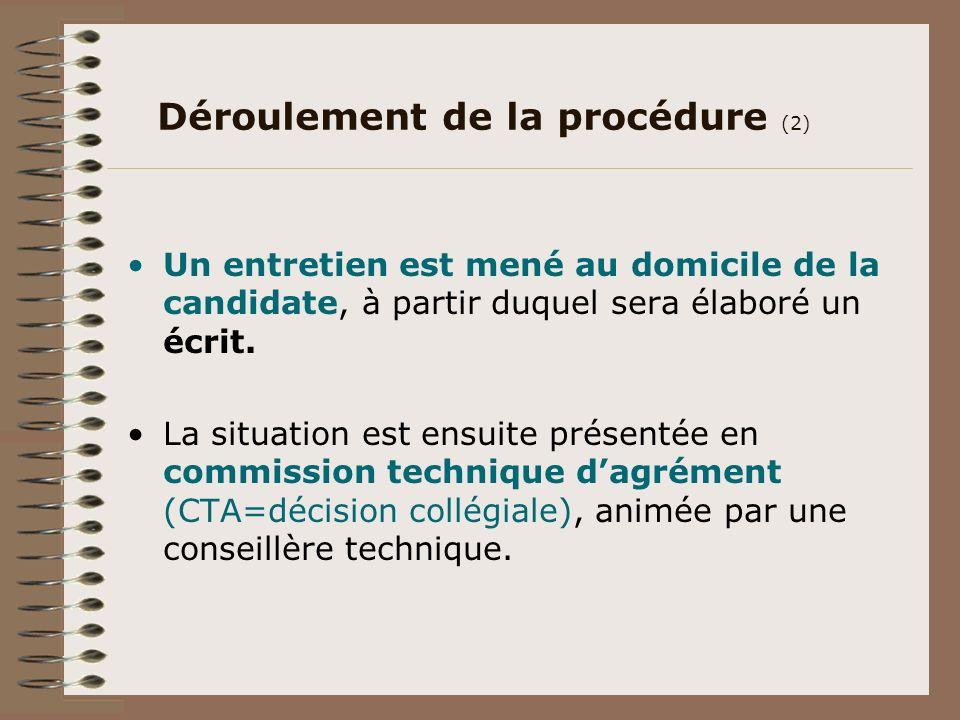 Déroulement de la procédure (2)