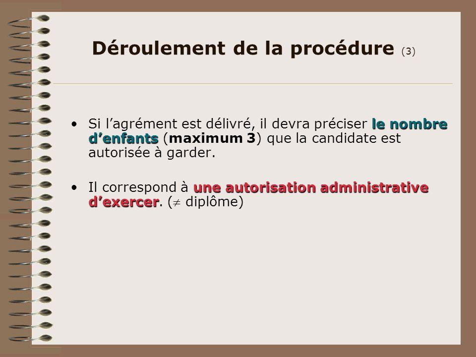 Déroulement de la procédure (3)