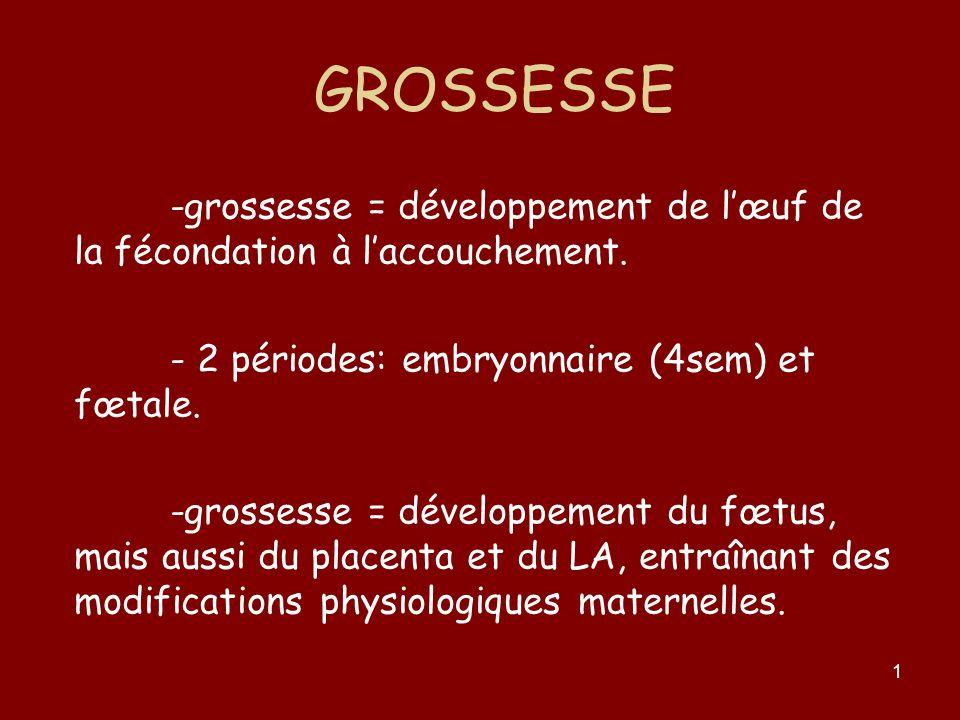 GROSSESSE -grossesse = développement de l'œuf de la fécondation à l'accouchement. - 2 périodes: embryonnaire (4sem) et fœtale.