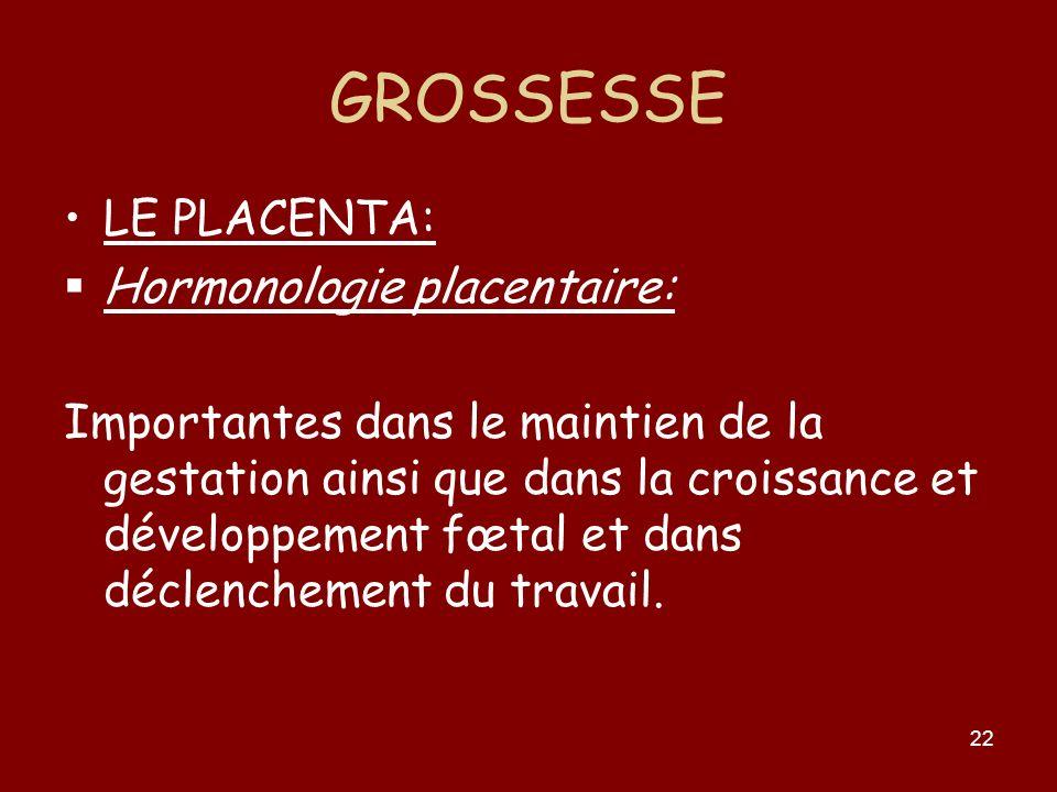 GROSSESSE LE PLACENTA: Hormonologie placentaire: