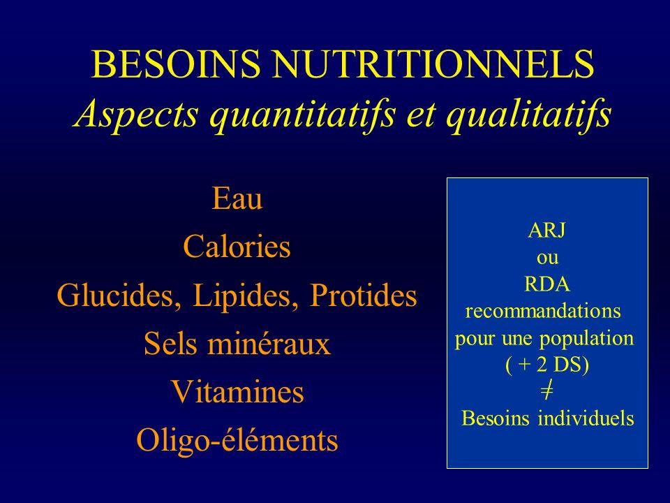 BESOINS NUTRITIONNELS Aspects quantitatifs et qualitatifs