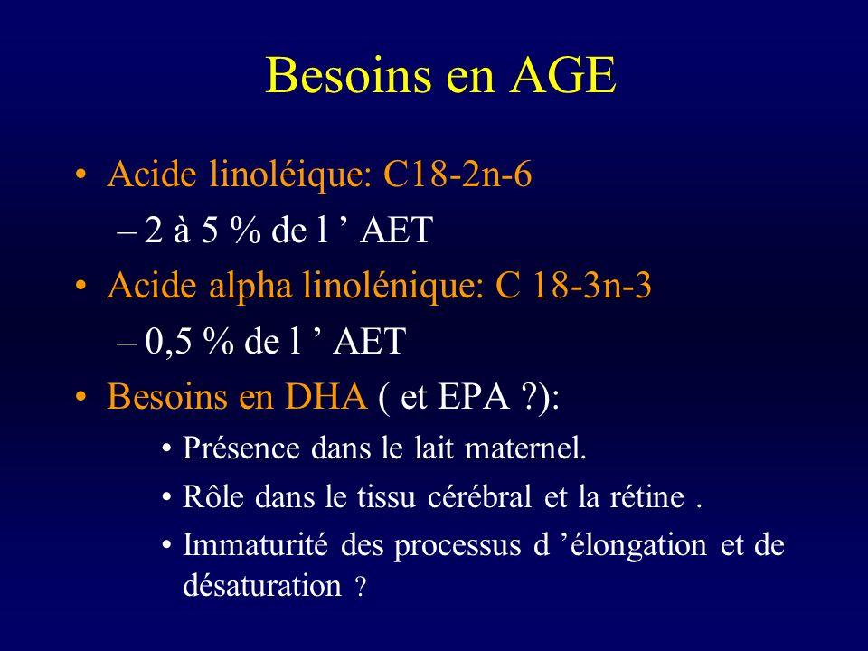 Besoins en AGE Acide linoléique: C18-2n-6 2 à 5 % de l ' AET