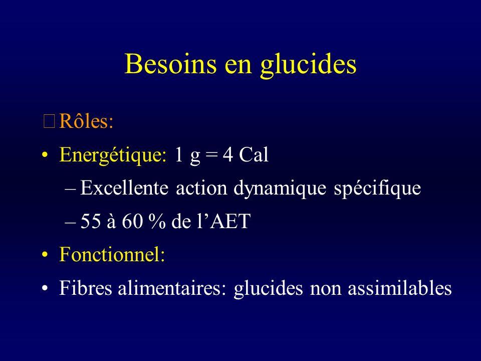 Besoins en glucides Rôles: Energétique: 1 g = 4 Cal