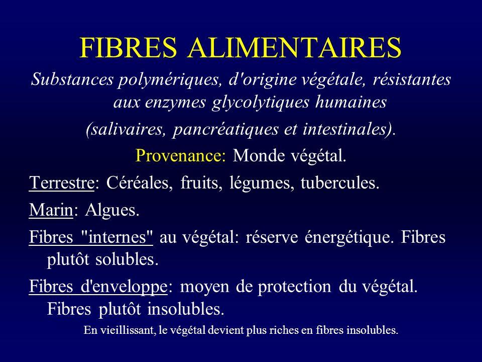 FIBRES ALIMENTAIRES Substances polymériques, d origine végétale, résistantes aux enzymes glycolytiques humaines.