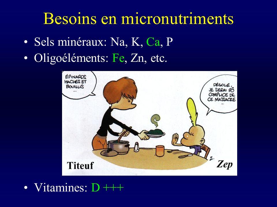 Besoins en micronutriments