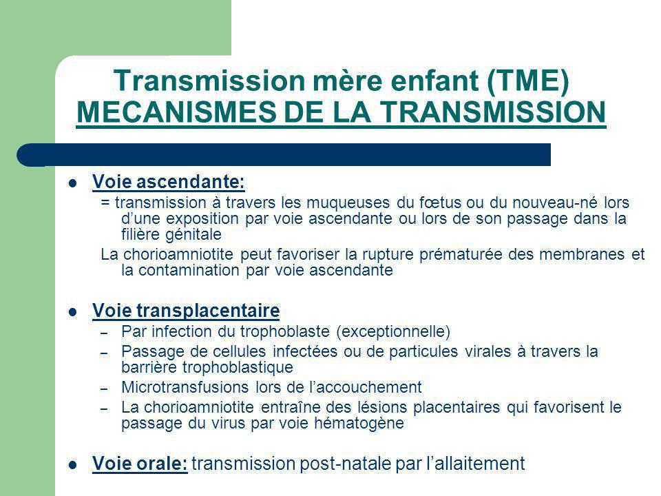 Transmission mère enfant (TME) MECANISMES DE LA TRANSMISSION
