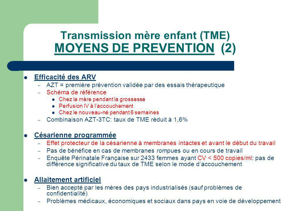 Transmission mère enfant (TME) MOYENS DE PREVENTION (2)