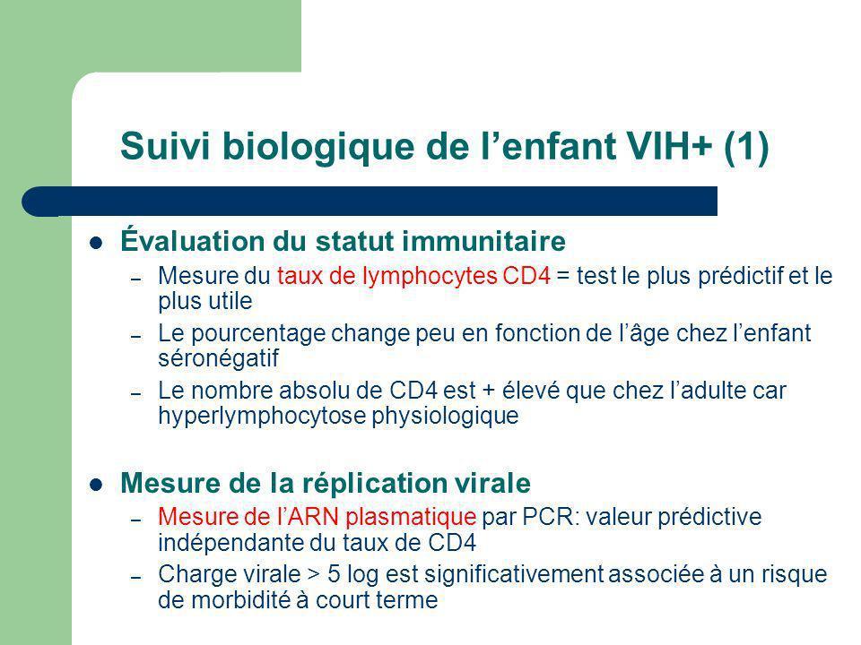 Suivi biologique de l'enfant VIH+ (1)
