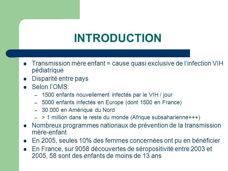 INTRODUCTION Transmission mère enfant = cause quasi exclusive de l'infection VIH pédiatrique. Disparité entre pays.