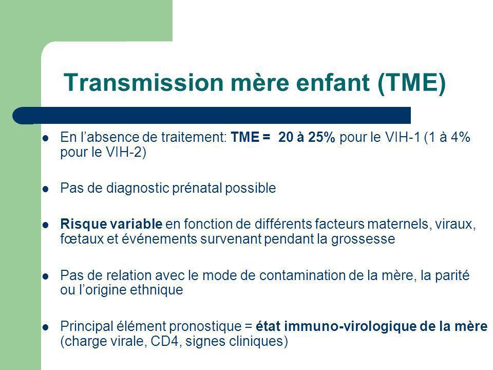 Transmission mère enfant (TME)